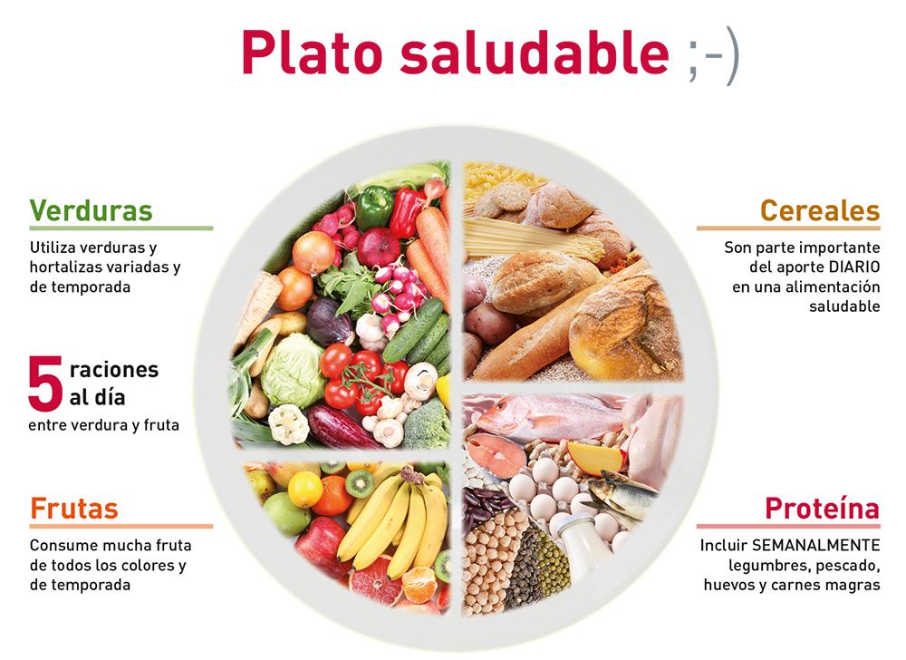 """Estas son las recomendaciones nutricionales que fundamentan el programa """"Alimentación Saludable y de Producción Ecológica en los Comedores Escolares de Asturias"""" ."""